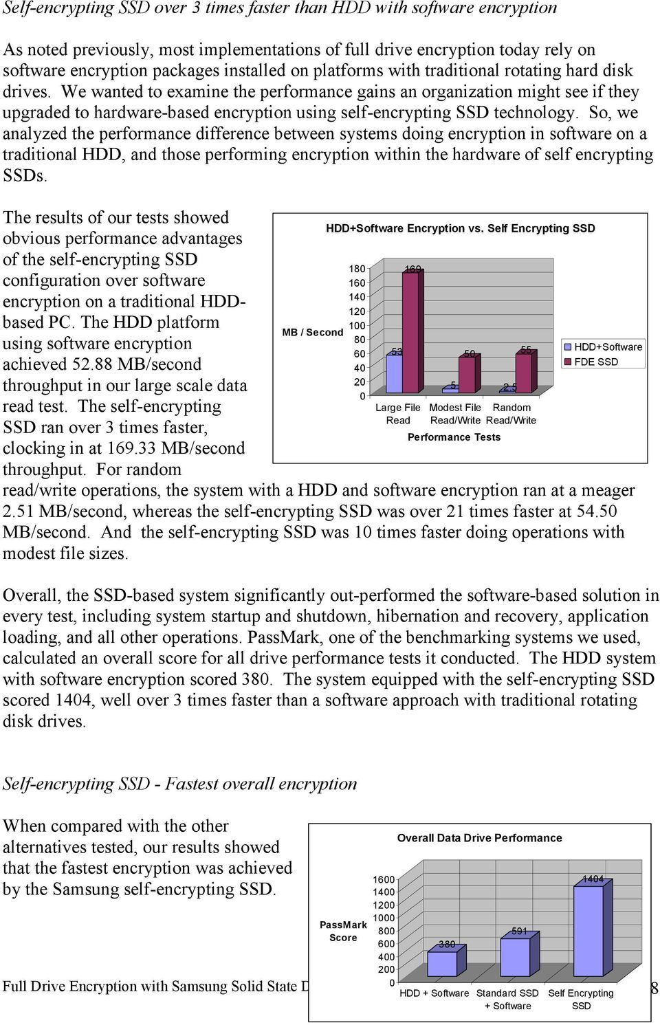 Full Drive Encryption with Samsung Solid State Drives - PDF