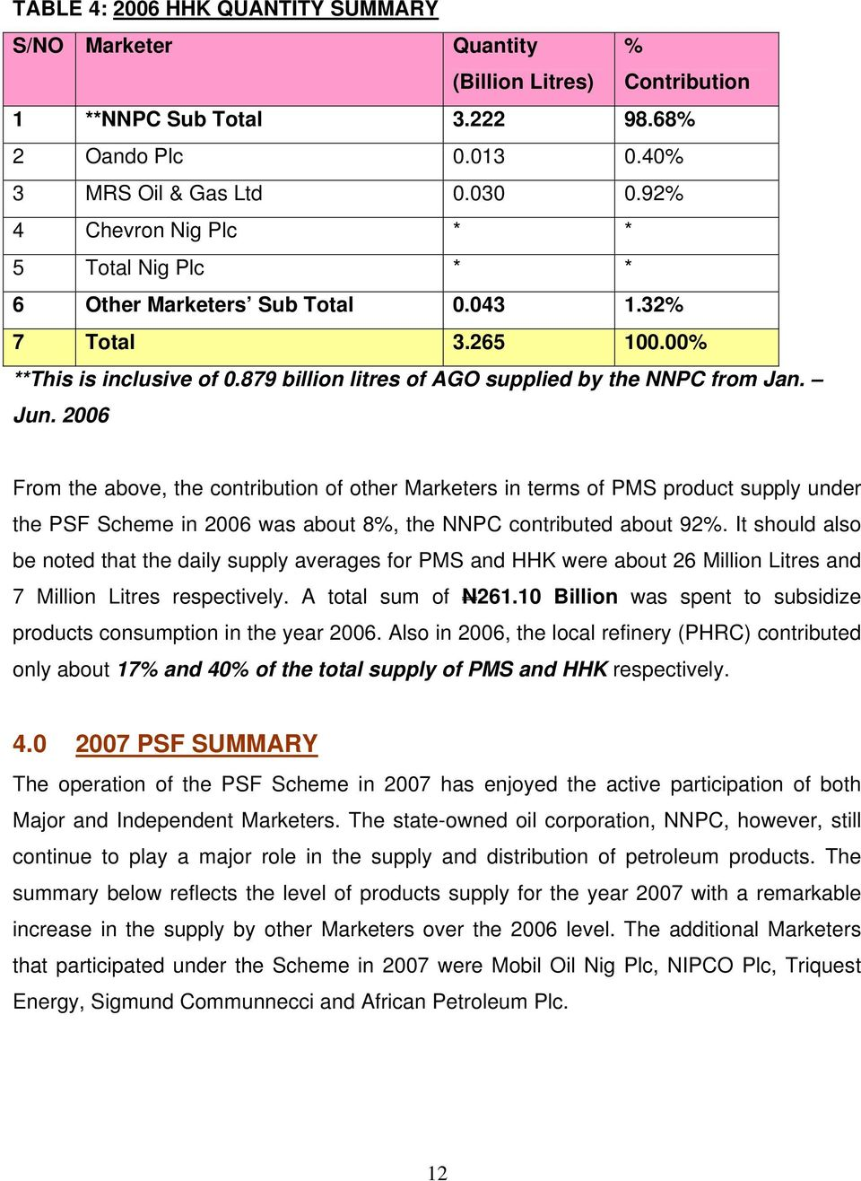 2006 From the above, the contribution of other Marketers in terms of PMS product supply under the PSF Scheme in 2006 was about 8%, the NNPC contributed about 92%.