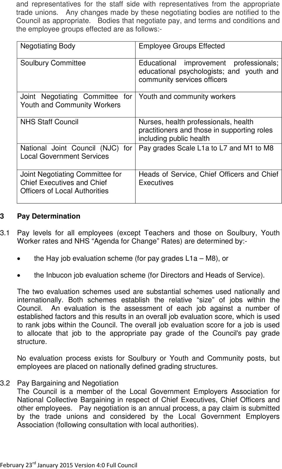 professionals; educational psychologists; and youth and community services officers Joint Negotiating Committee for Youth and Community Workers NHS Staff Council National Joint Council (NJC) for