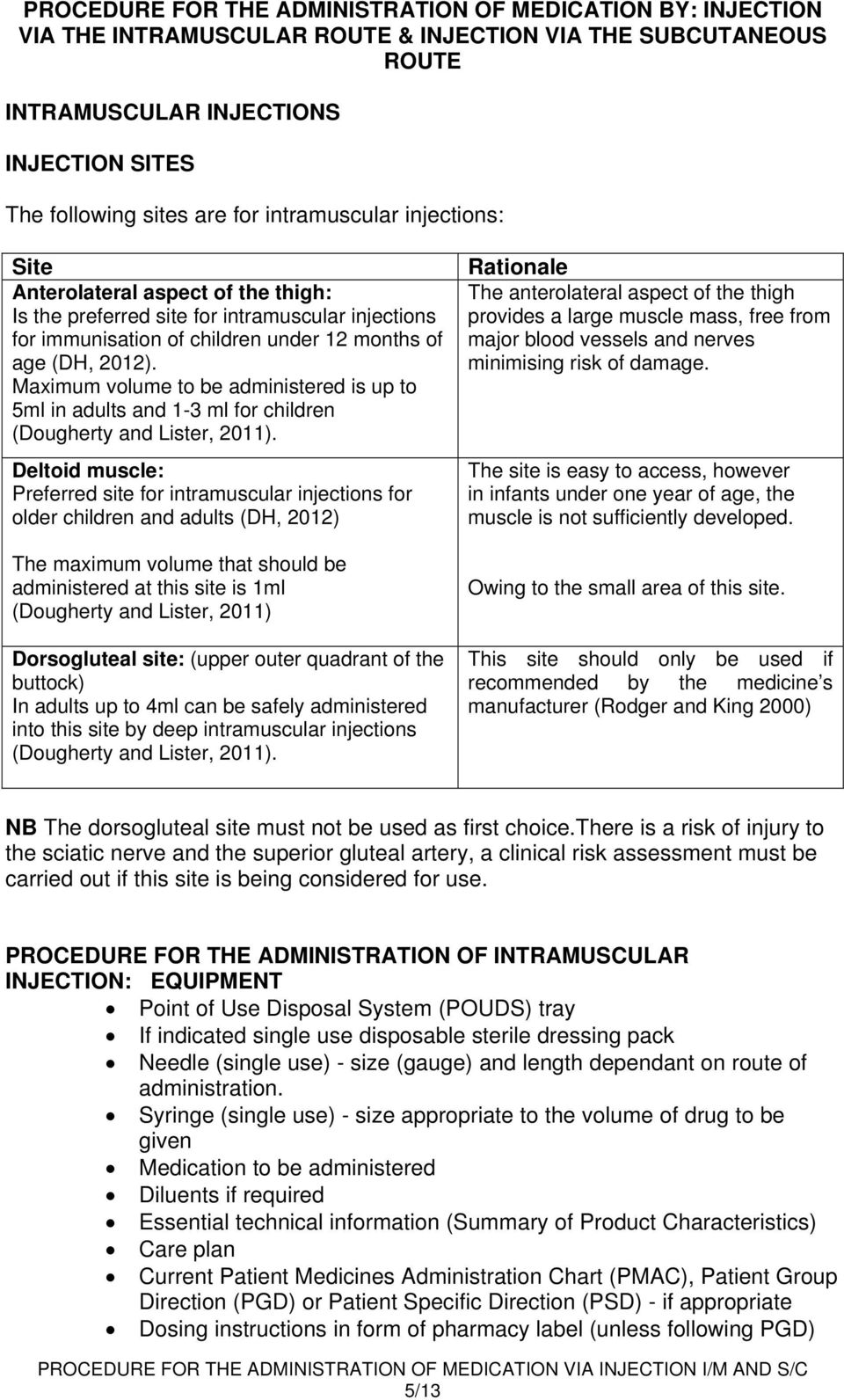 procedure for the administration of medication by injection via the