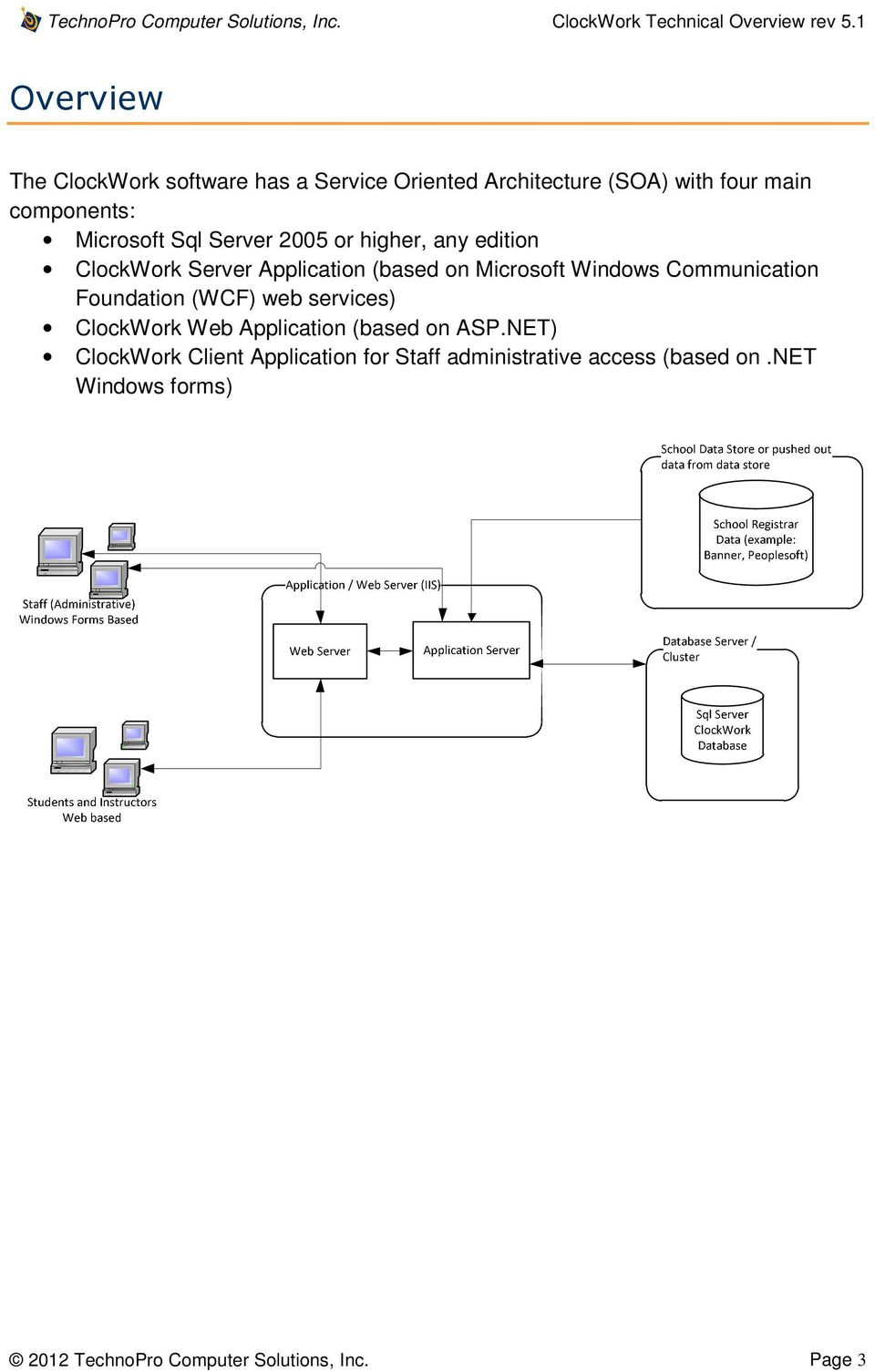 Communication Foundation (WCF) web services) ClockWork Web Application (based on ASP.