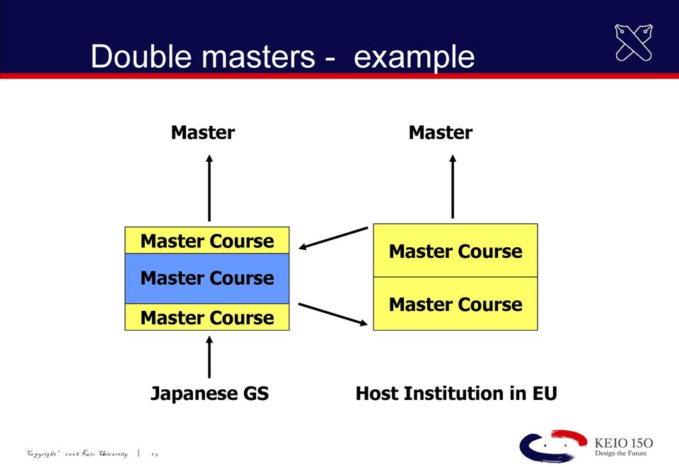 Course Master Course Japanese GS Host