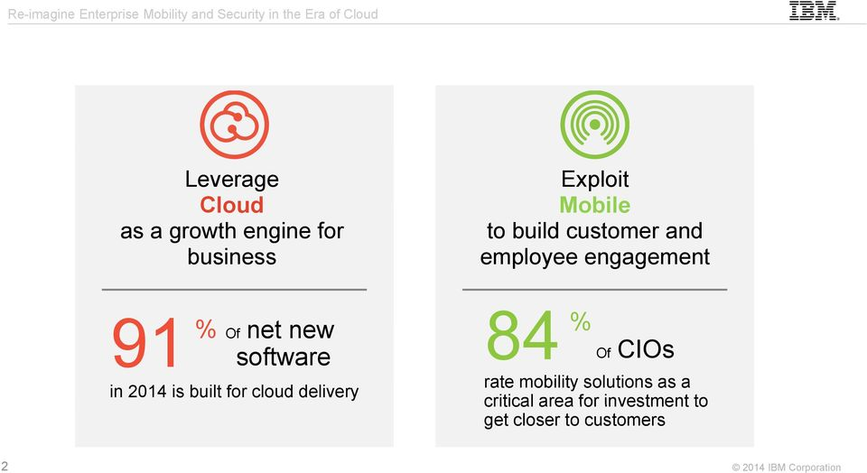 in 2014 is built for cloud delivery 84 % Of CIOs rate mobility