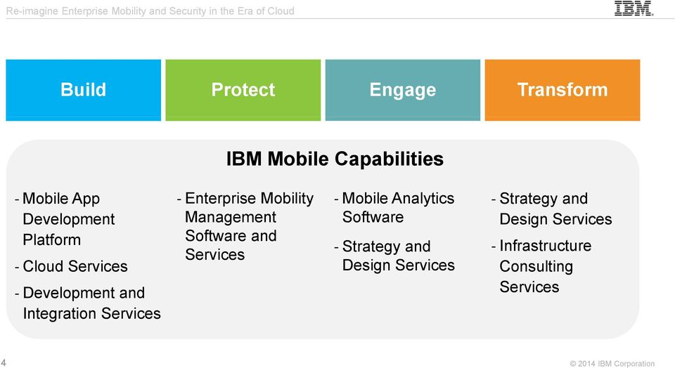 Mobility Management Software and Services Mobile Analytics Software Strategy