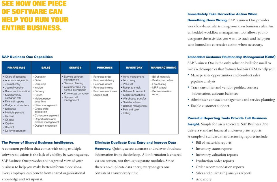 SAP BUSINESS ONE TOP 10 BENEFITS FOR YOUR BUSINESS - PDF