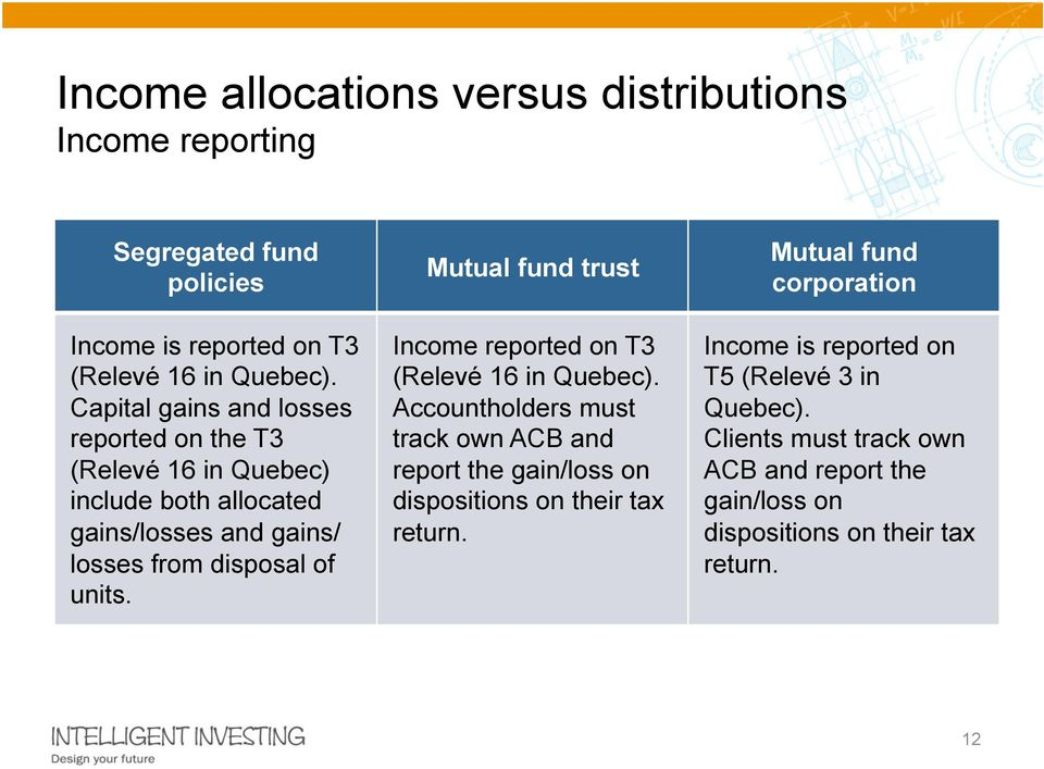 Mutual fund trust Income reported on T3 (Relevé 16 in Quebec).