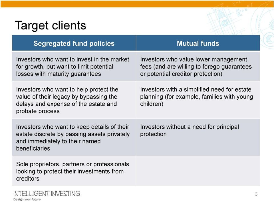 to their named beneficiaries Mutual funds Investors who value lower management fees (and are willing to forego guarantees or potential creditor protection) Investors with a simplified need for