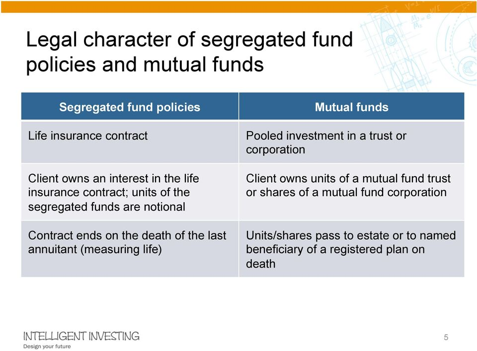 last annuitant (measuring life) Mutual funds Pooled investment in a trust or corporation Client owns units of a mutual fund