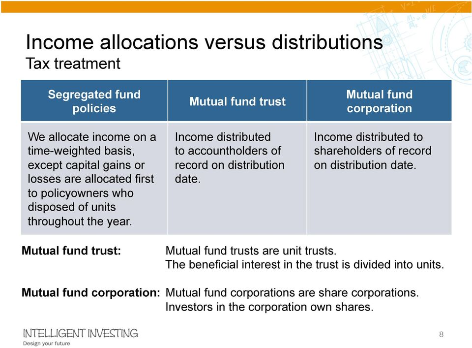 Mutual fund corporation Income distributed to shareholders of record on distribution date. Mutual fund trust: Mutual fund trusts are unit trusts.