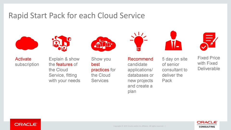 Oracle Services for Cloud - PDF