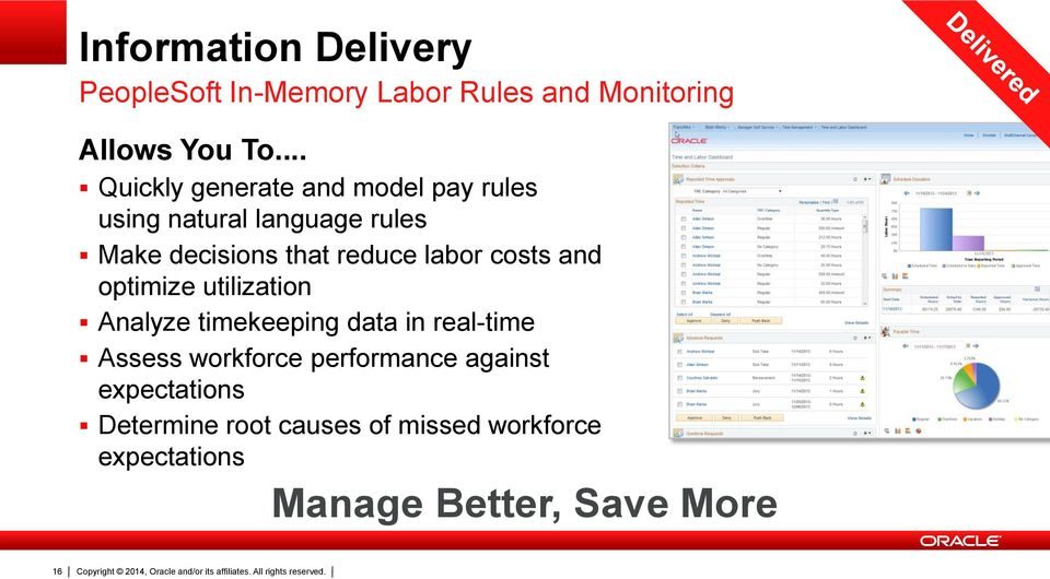 labor costs and optimize utilization Analyze timekeeping data in real-time Assess workforce