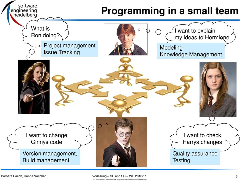 Hermione Modeling Knowledge Management I want to change Ginnys code