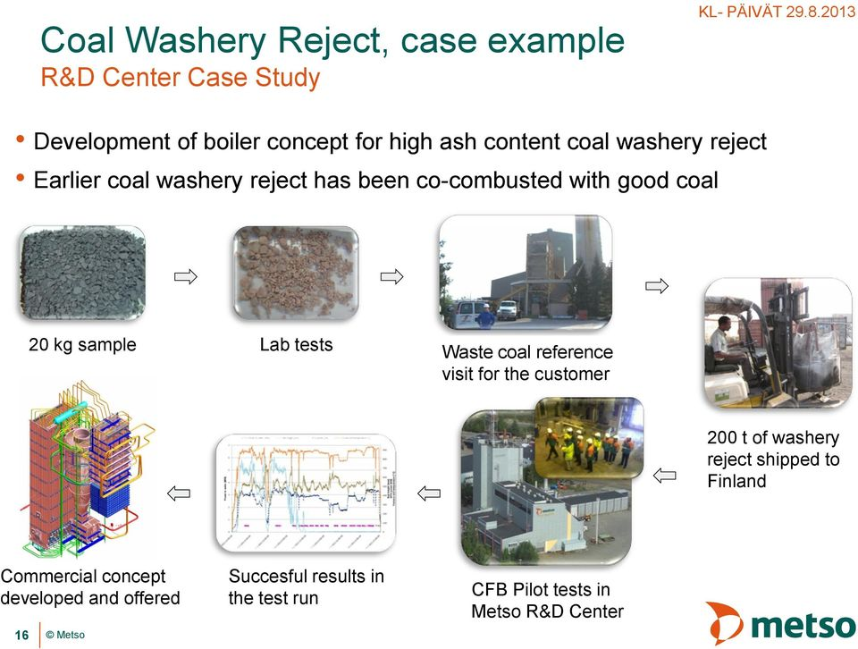 sample Lab tests Waste coal reference visit for the customer 200 t of washery reject shipped to Finland