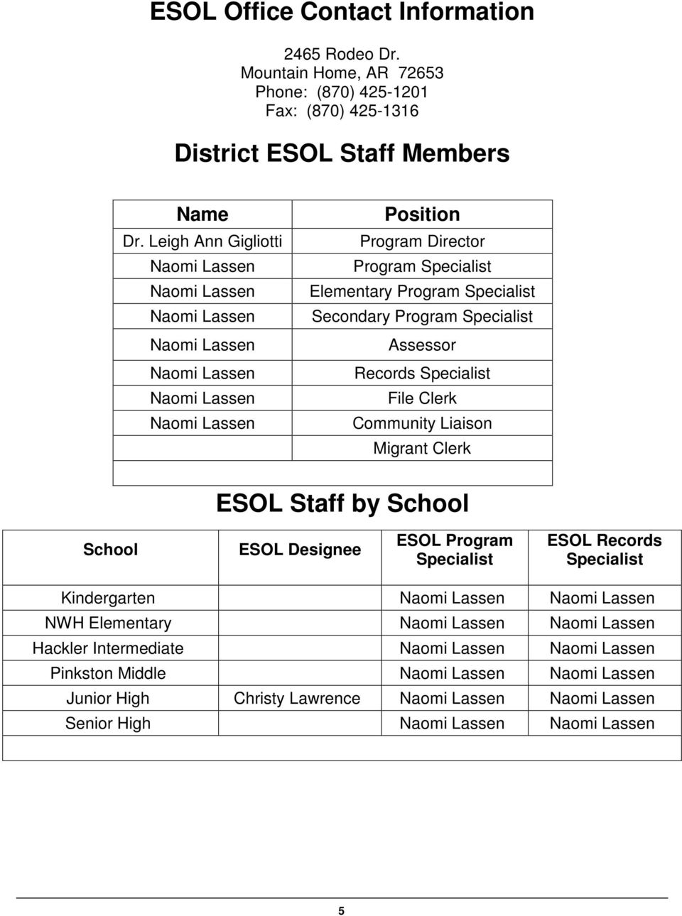 Program Specialist Assessor Records Specialist File Clerk Community Liaison Migrant Clerk ESOL Staff by School School ESOL Designee ESOL Program Specialist ESOL Records Specialist Kindergarten