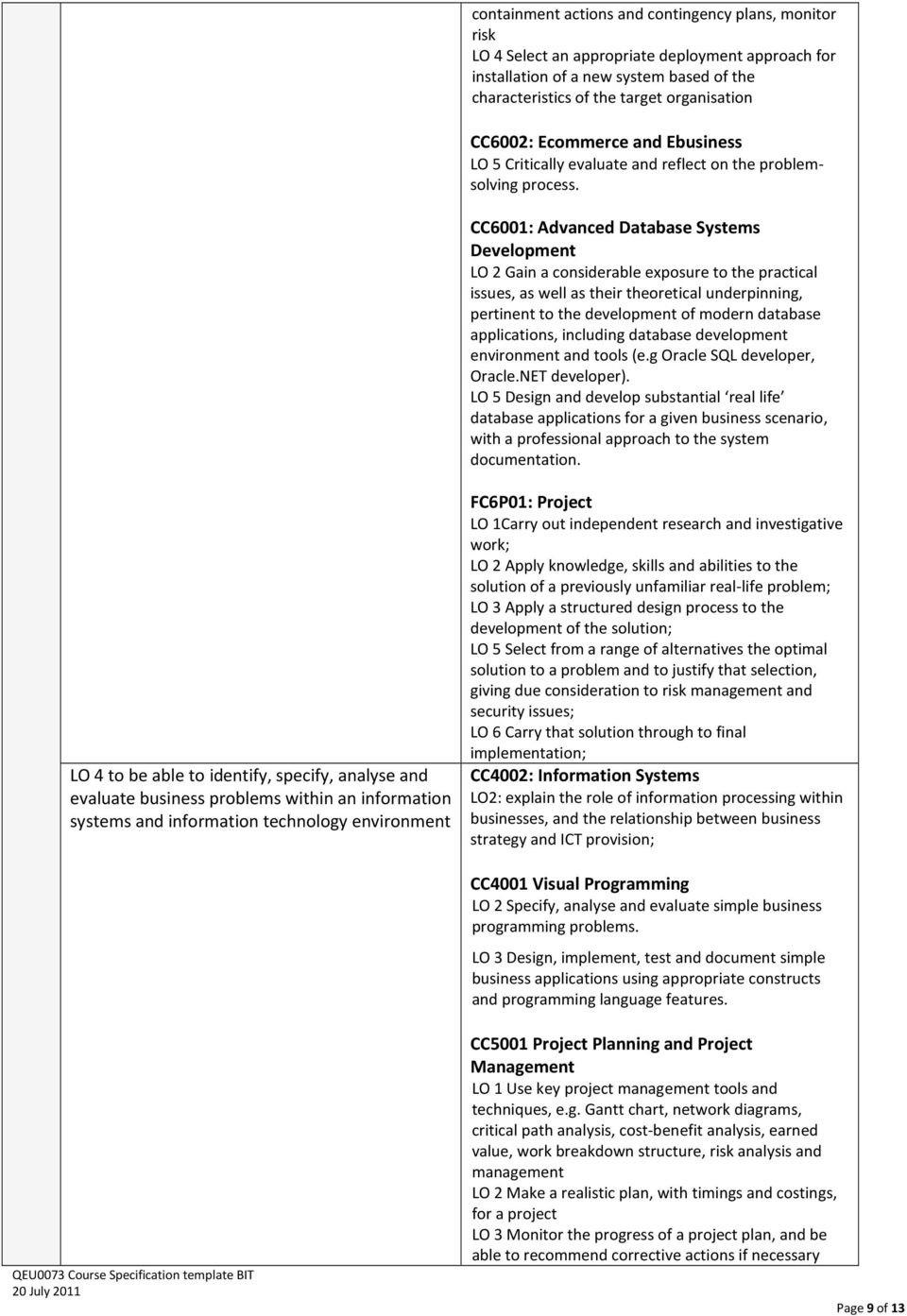 The University S Course Specification Template Has Been Developed To