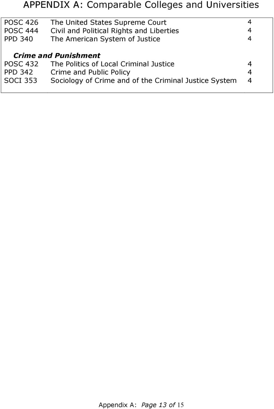 The Politics of Local Criminal Justice 4 PPD 342 Crime and Public Policy 4 SOCI