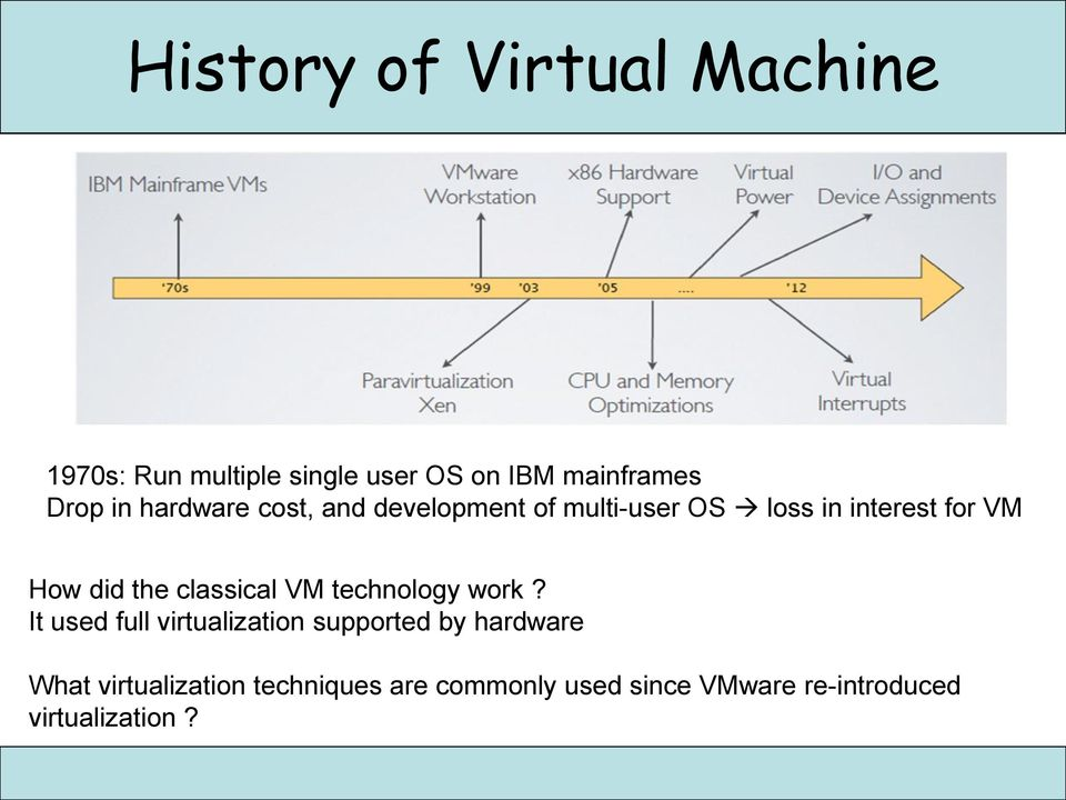 the classical VM technology work?