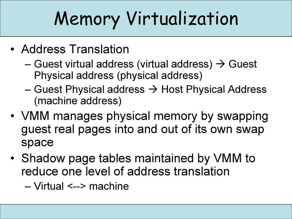 address) VMM manages physical memory by swapping guest real pages into and out of its own swap
