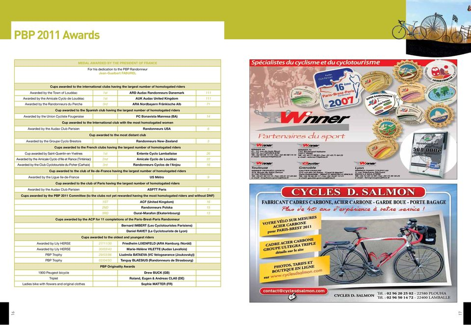 Edition Results Hosted By The Audax Club Parisien With The