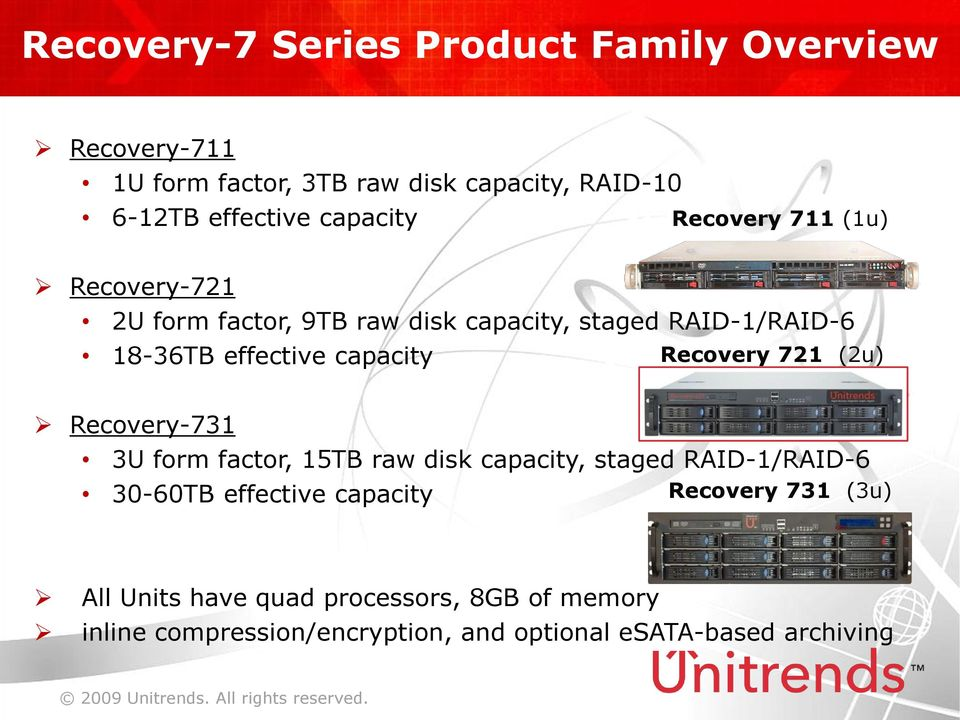capacity Recovery 721 (2u) Recovery-731 3U form factor, 15TB raw disk capacity, staged RAID-1/RAID-6 30-60TB effective