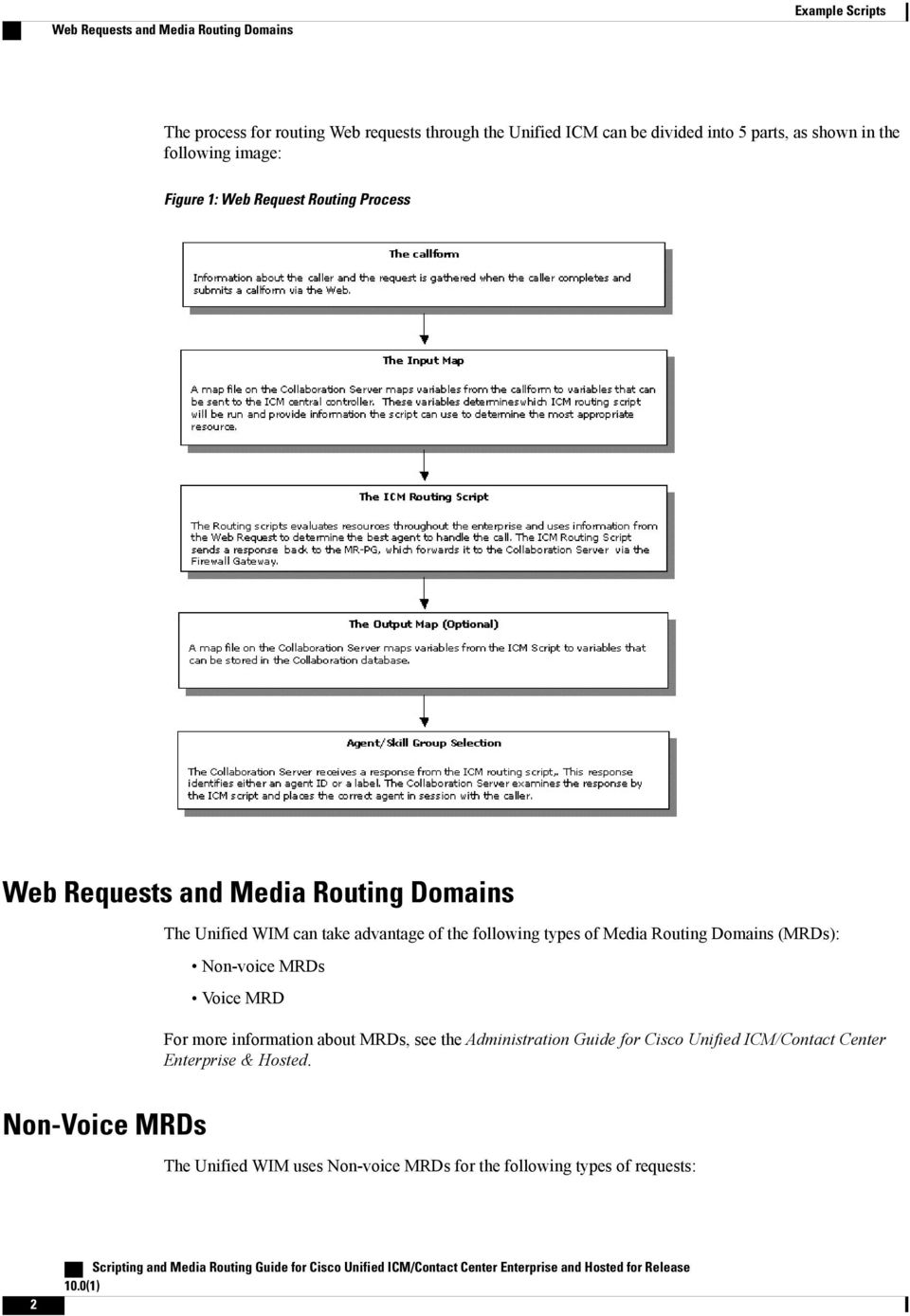 Overview of Web Request Routing Through Unified ICM - PDF