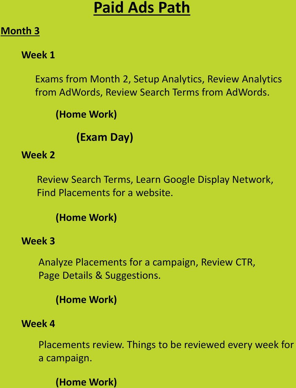 Week 2 Review Search Terms, Learn Google Display Network, Find Placements for a website.