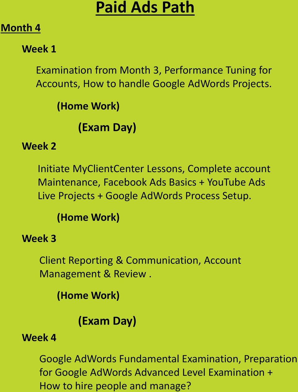 Week 2 Week 3 Initiate MyClientCenter Lessons, Complete account Maintenance, Facebook Ads Basics + YouTube Ads Live