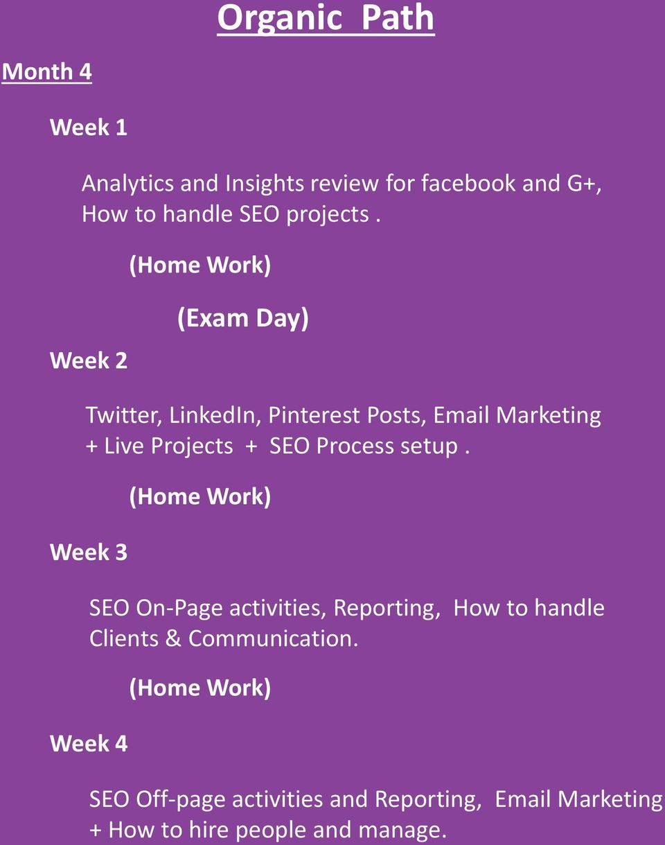 Week 2 Twitter, LinkedIn, Pinterest Posts, Email Marketing + Live Projects + SEO Process setup.