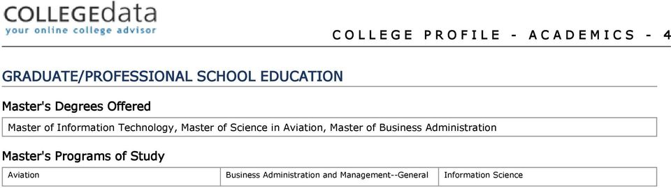 Master of Science in Aviation, Master of Business Administration Master's