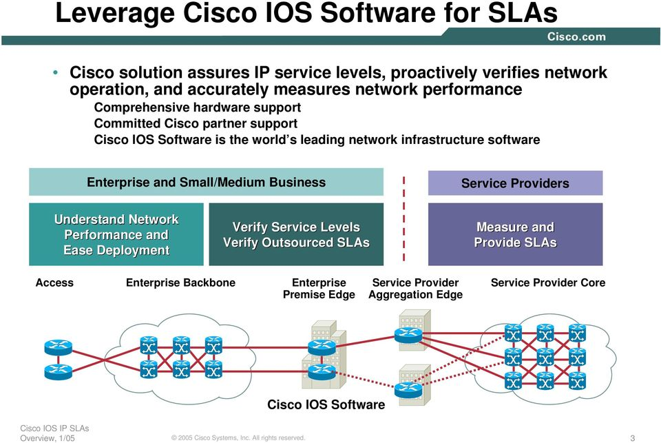Enterprise and Small/Medium Business Service Providers Understand Network Performance and Ease Deployment Verify Service Levels Verify Outsourced SLAs
