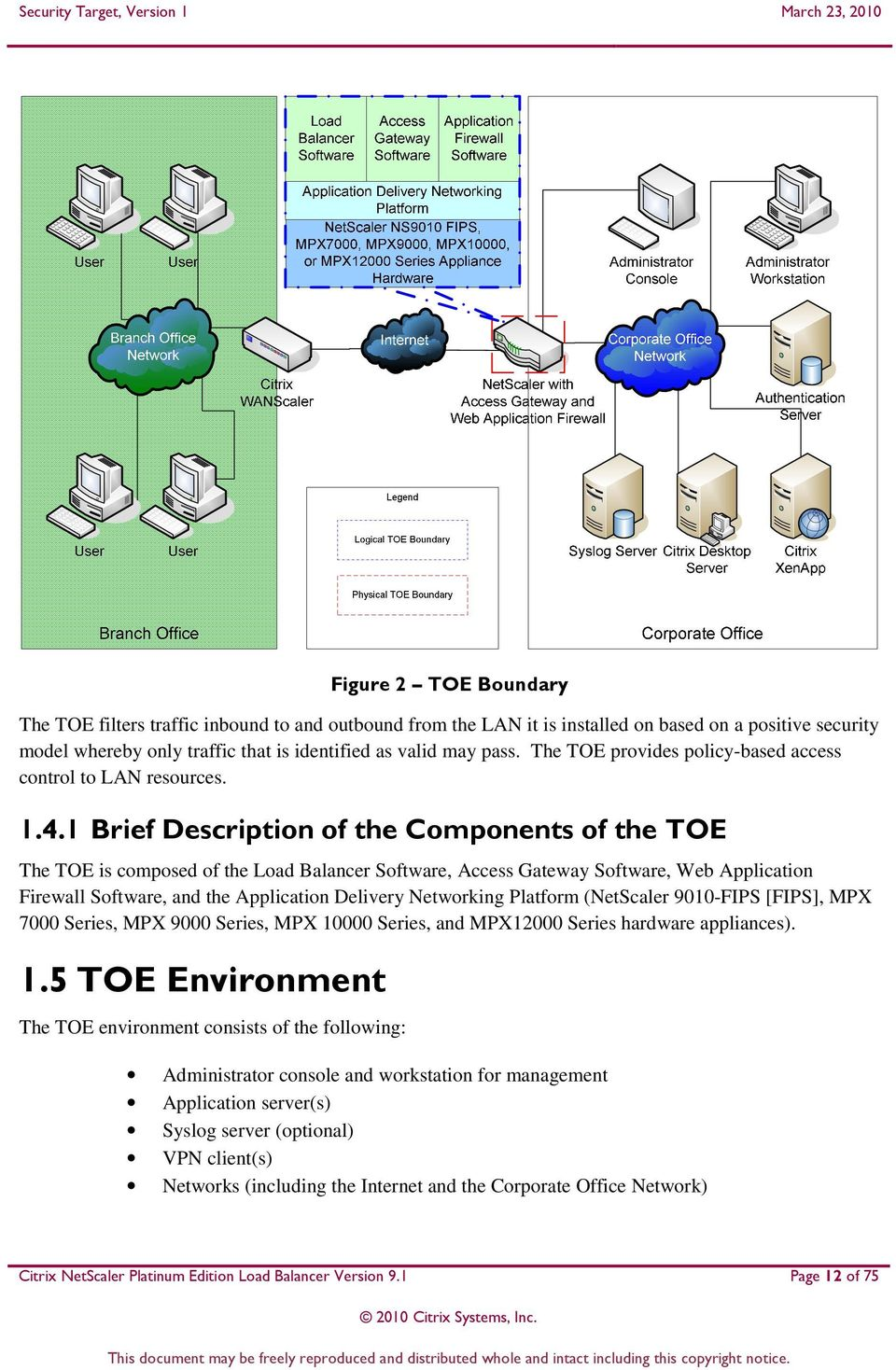 1 Brief Description of the Components of the TOE The TOE is composed of the Load Balancer Software, Access Gateway Software, Web Application Firewall Software, and the Application Delivery Networking