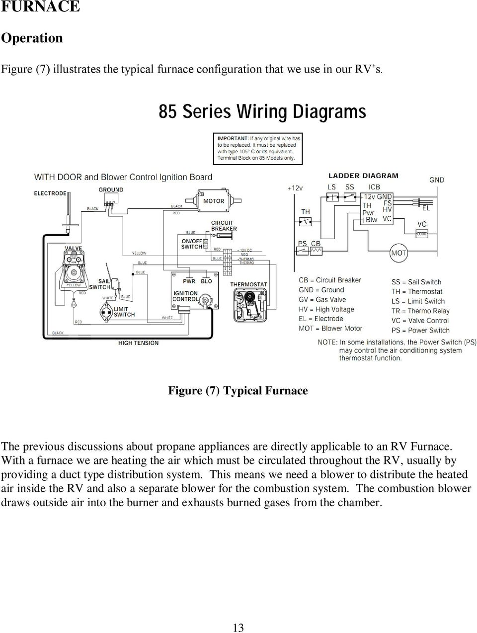 The Care And Feeding Of Your Rv Iil Pdf 12vdc Limit Switch Wiring Diagrams With A Furnace We Are Heating Air Which Must Be Circulated Throughout