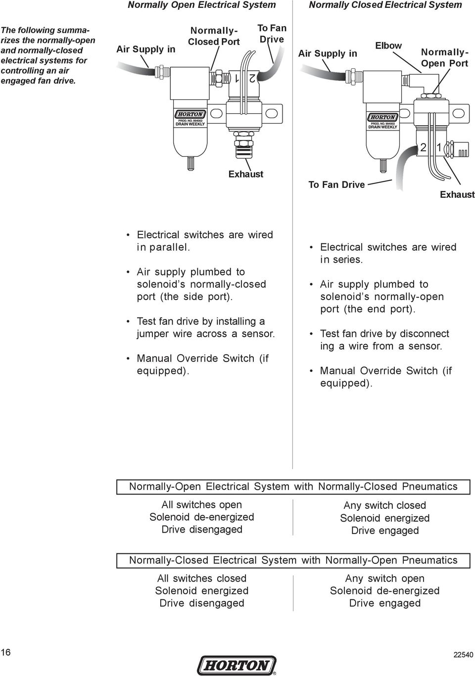 Heavy Duty Fan Drive Maintenance Training Manual Pdf Kenworth Engine Solenoid Wiring Diagram Air Supply Plumbed To S Normally Closed Port The Side
