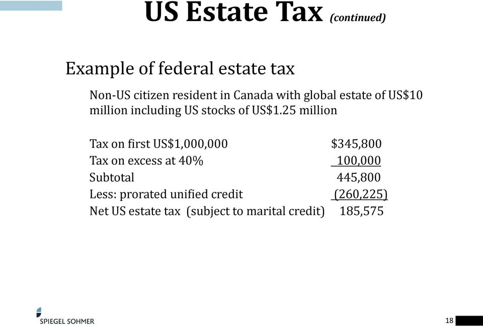 25 million Tax on first US$1,000,000 $345,800 Tax on excess at 40% 100,000 Subtotal