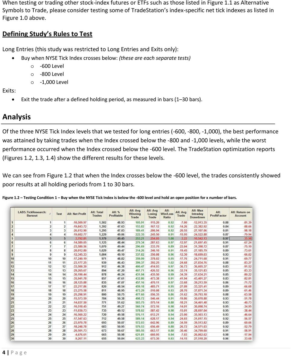 TICK - Tock - Testing the NYSE TICK Index - PDF