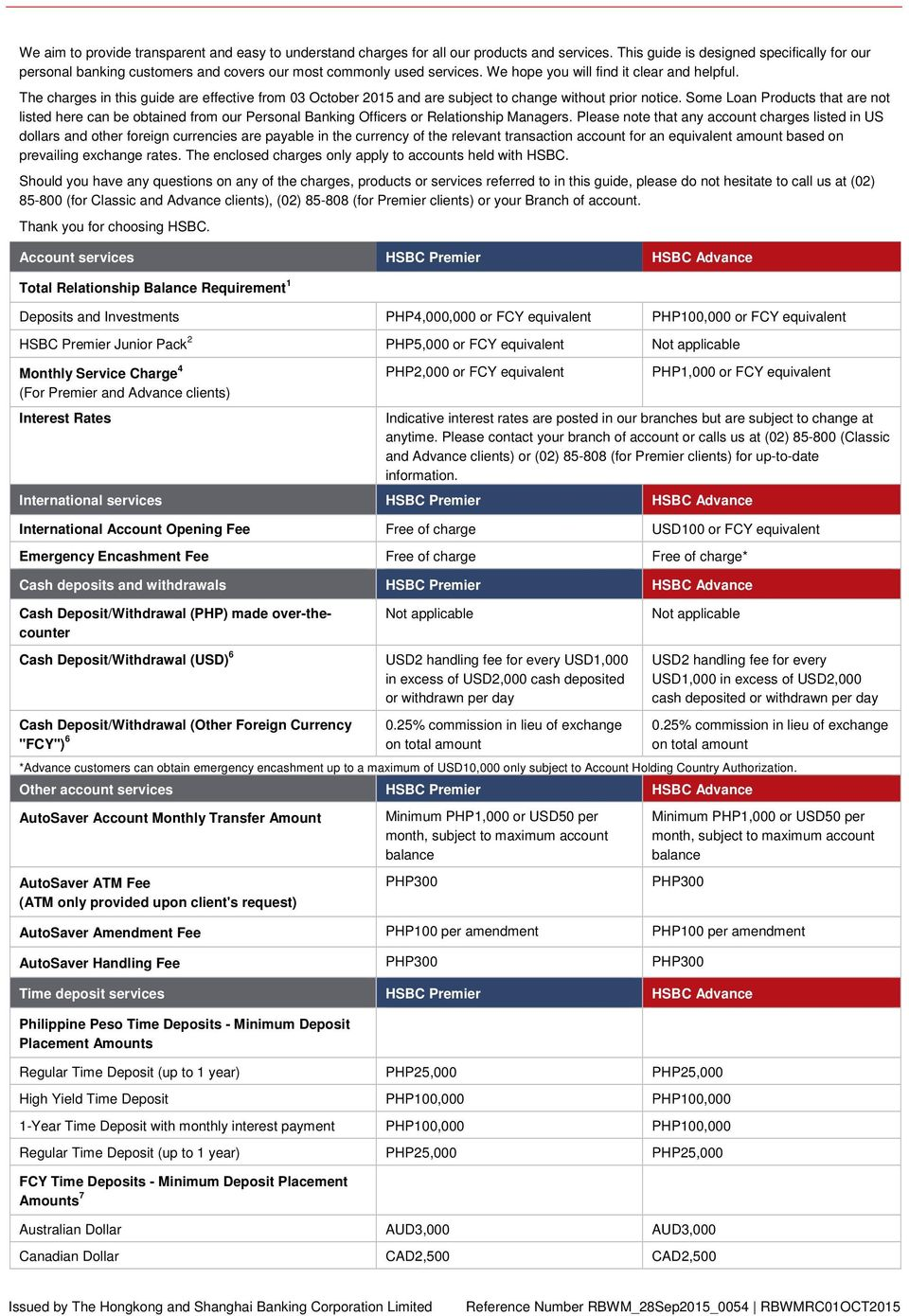 An easy guide to bank services and charges  As of 03 October Issued