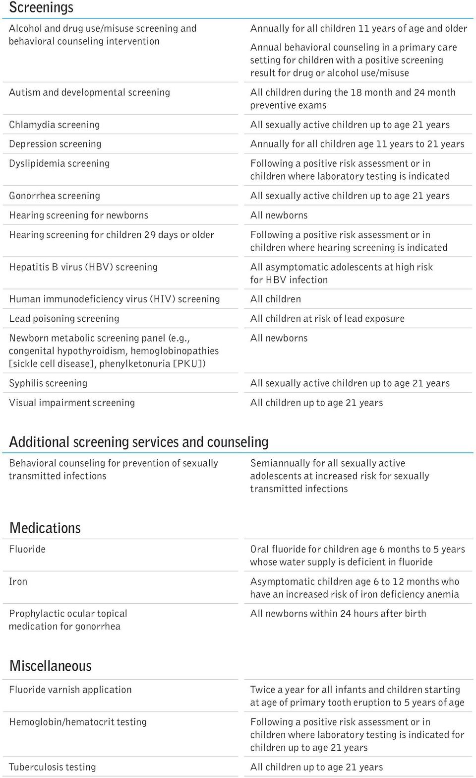 Newborn metabolic screening