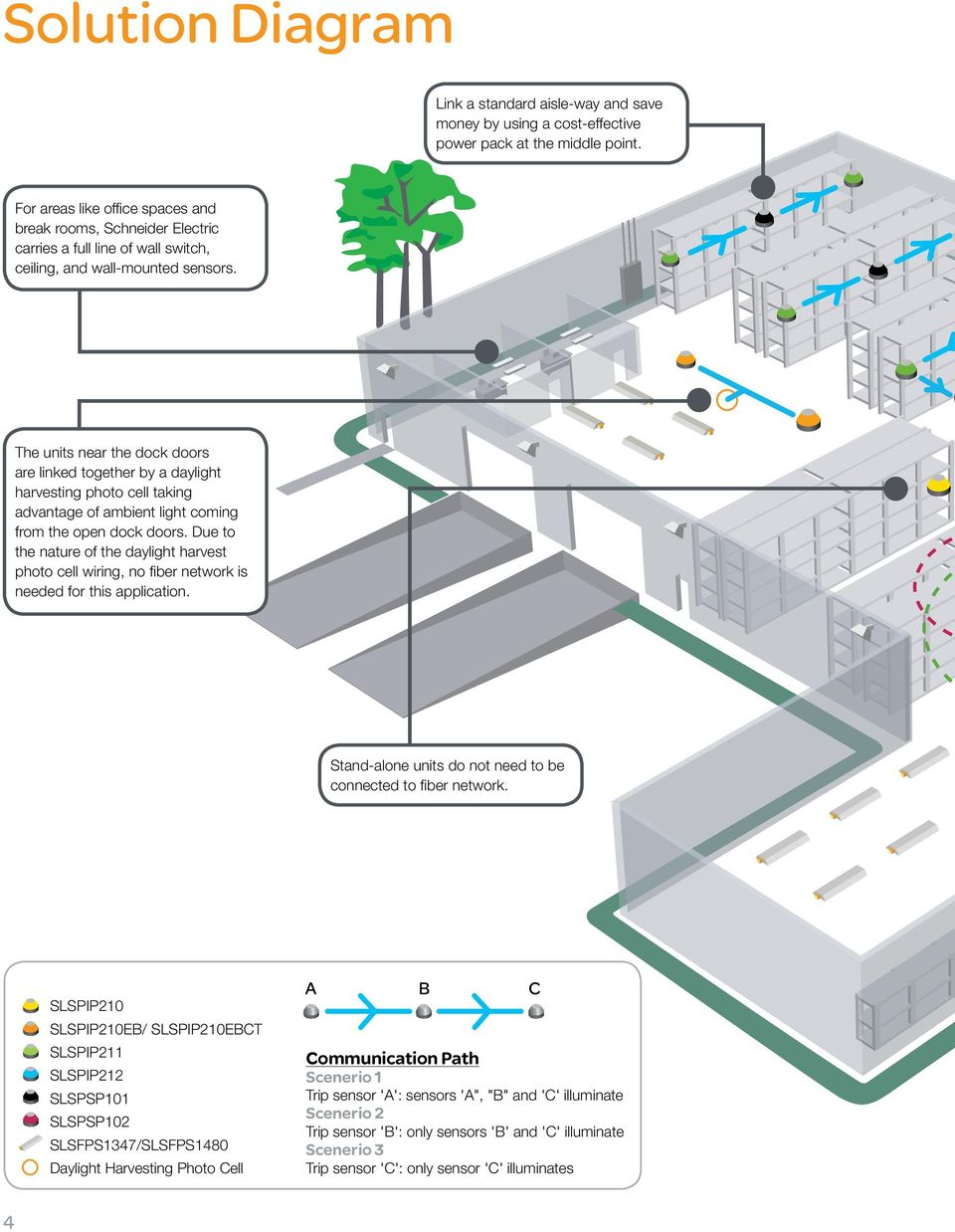 Daylight Harvesting Photocell Wiring Diagram - Wiring Diagrams on