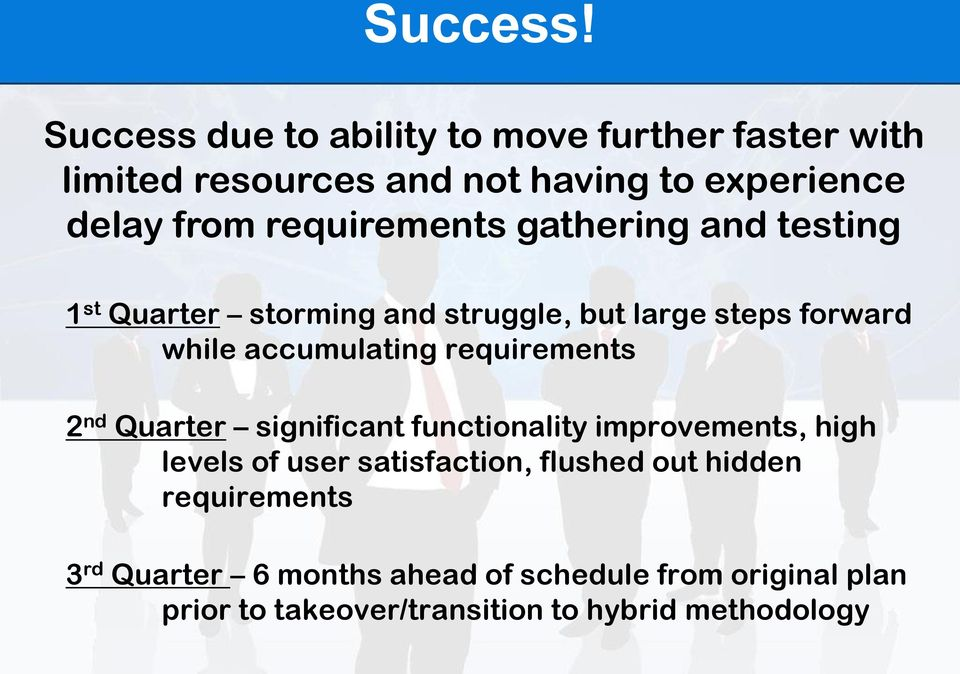 requirements gathering and testing 1 st Quarter storming and struggle, but large steps forward while accumulating