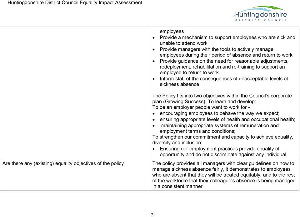 Inform staff of the consequences of unacceptable levels of sickness absence Are there any (existing) equality objectives of the policy The Policy fits into two objectives within the Council s