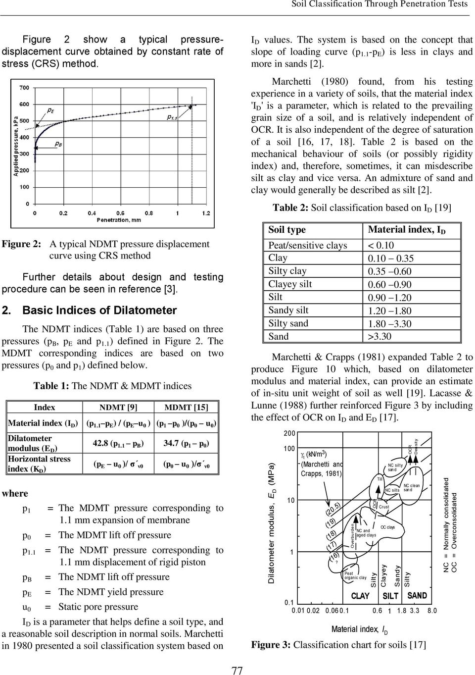Figure 2: A typical NDMT pressure displacement curve using CRS method  Further details about design