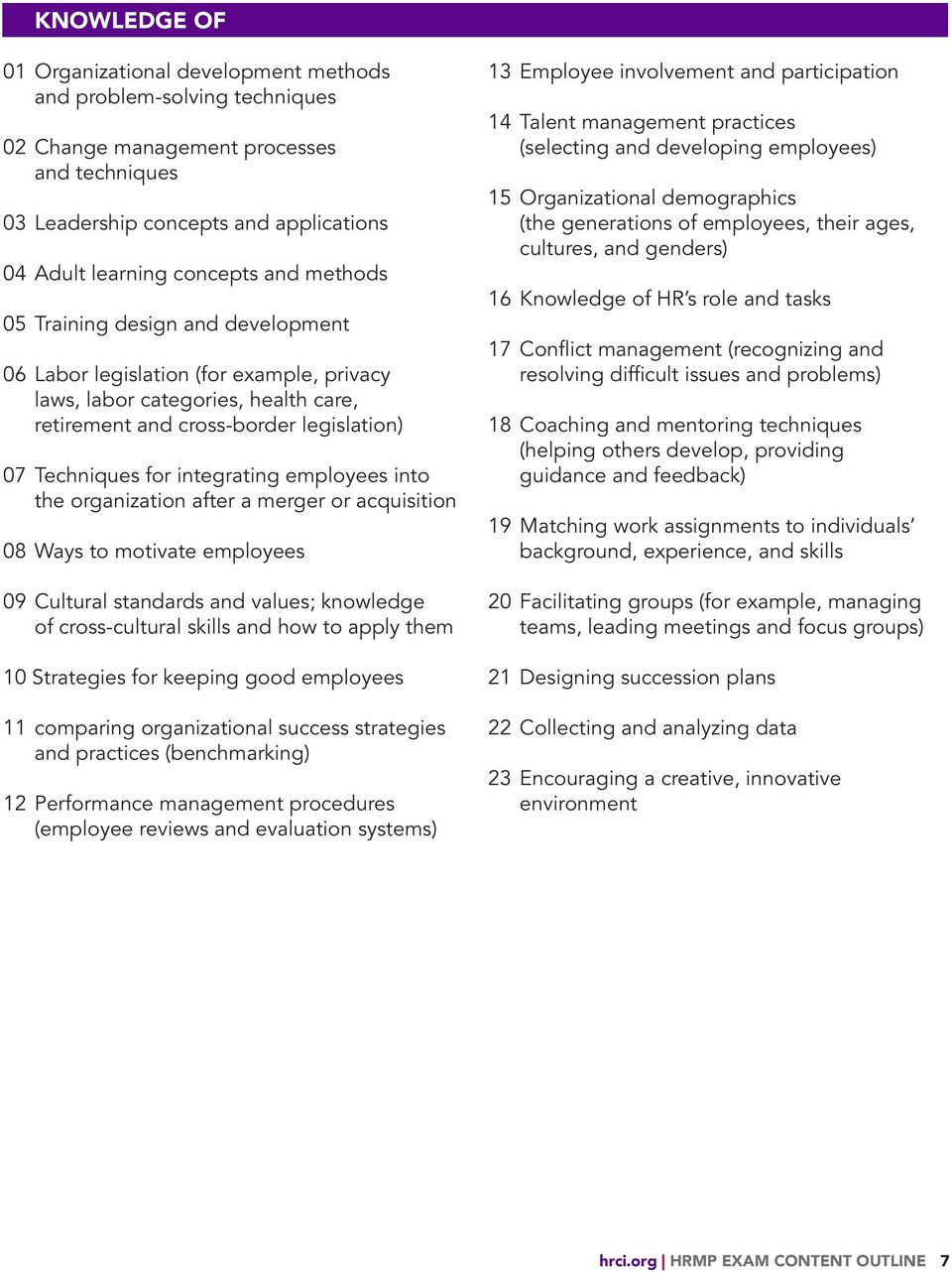 employees into the organization after a merger or acquisition 08 Ways to motivate employees 09 Cultural standards and values; knowledge of cross-cultural skills and how to apply them 10 Strategies