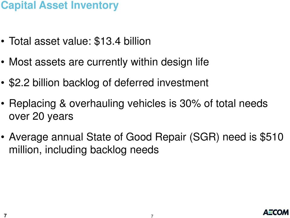 2 billion backlog of deferred investment Replacing & overhauling vehicles is