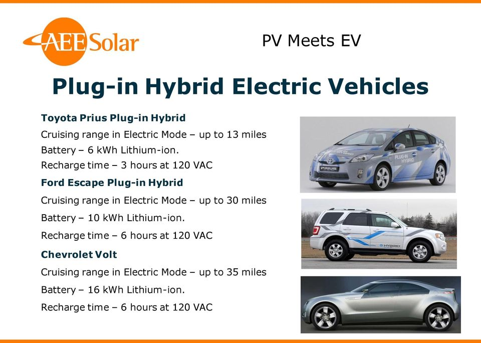Recharge time 3 hours at 120 VAC Ford Escape Plug-in Hybrid Cruising range in Electric Mode up to 30 miles