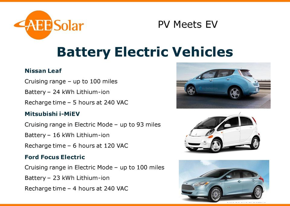 Battery 16 kwh Lithium-ion Recharge time 6 hours at 120 VAC Ford Focus Electric Cruising range in