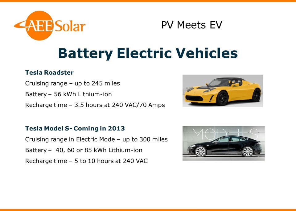 5 hours at 240 VAC/70 Amps PV Meets EV Tesla Model S- Coming in 2013