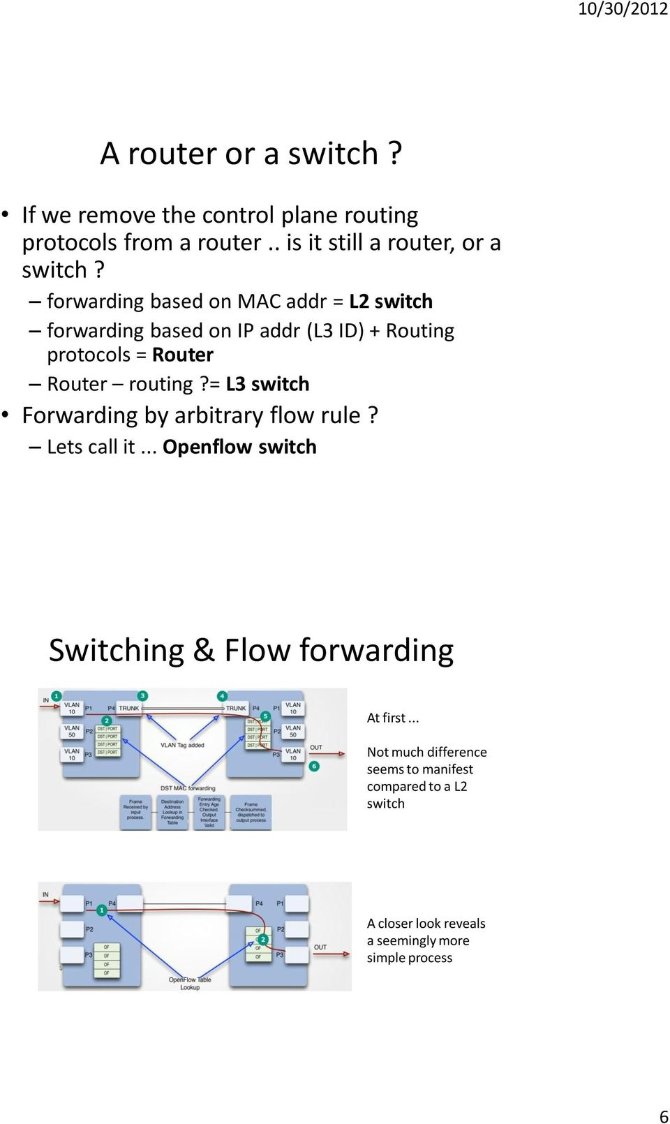 routing?= L3 switch Forwarding by arbitrary flow rule? Lets call it.