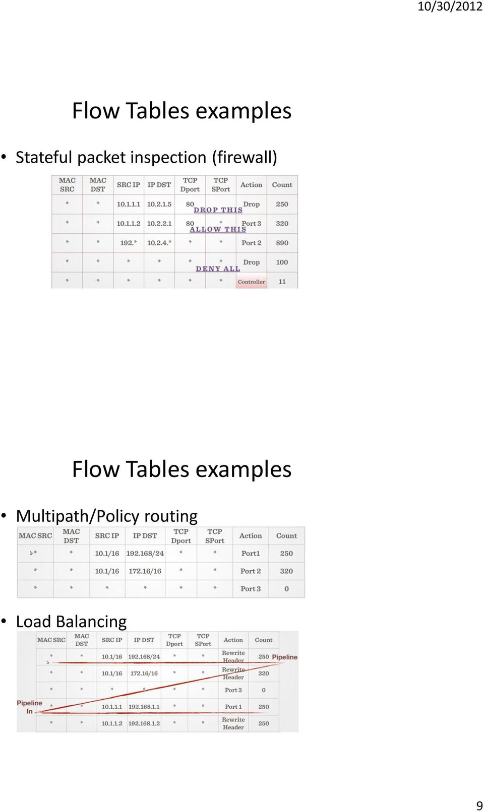 Flow Tables examples