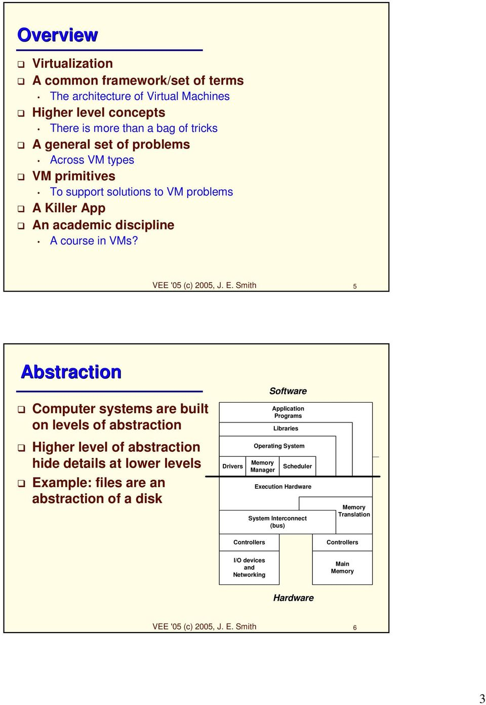 Smith 5 Abstraction Computer systems are built on levels of abstraction Higher level of abstraction hide details at lower levels Example: files are an abstraction of a disk filelibraries
