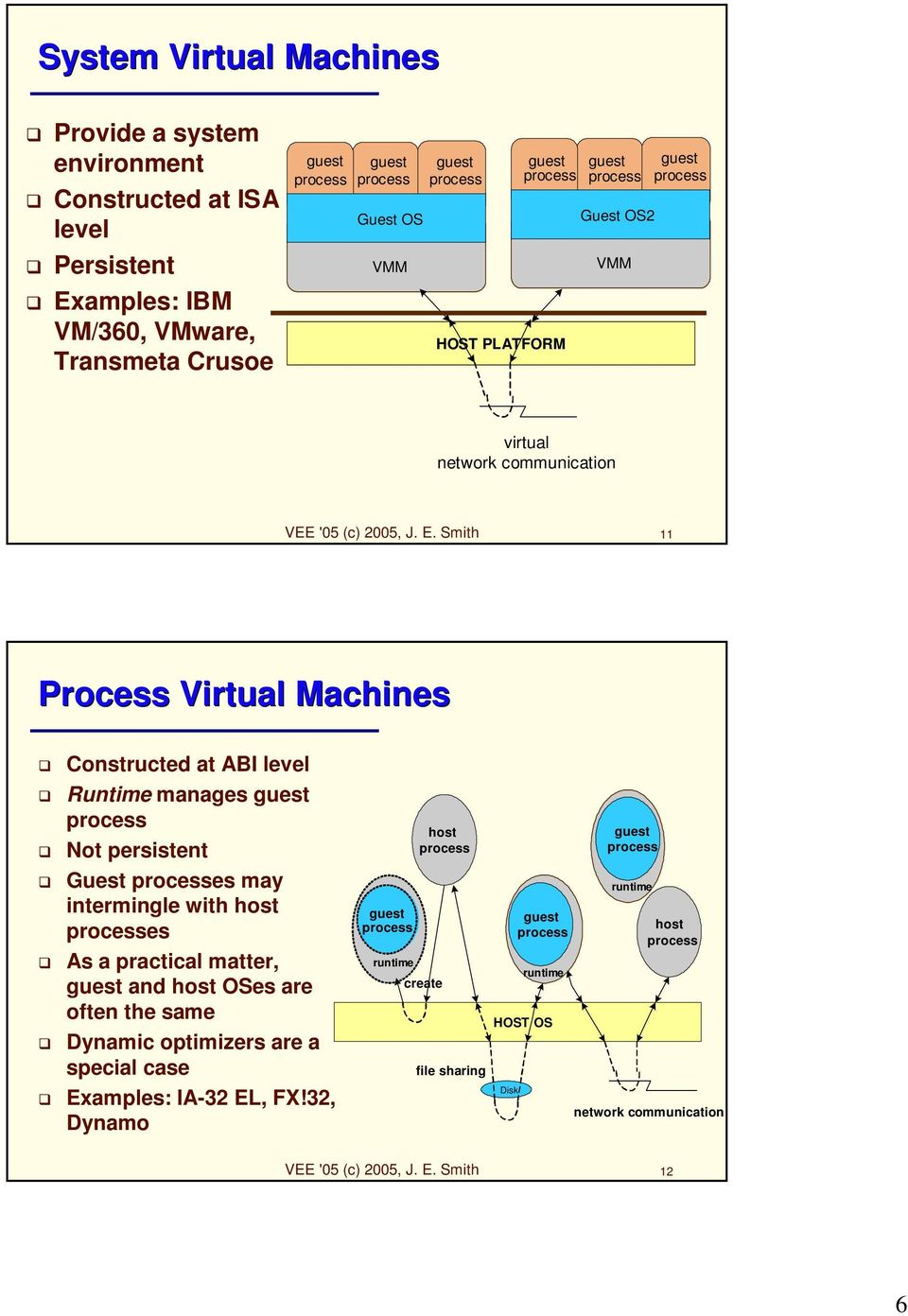 Smith 11 Process Virtual Machines Constructed at ABI level Runtime manages Not persistent Guest es may intermingle with host es As a practical matter,